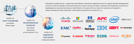 ICS TECHNOLOGIES INTERNAT